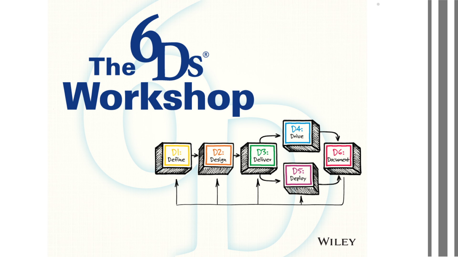 The 6Ds Online Certificate of Learning
